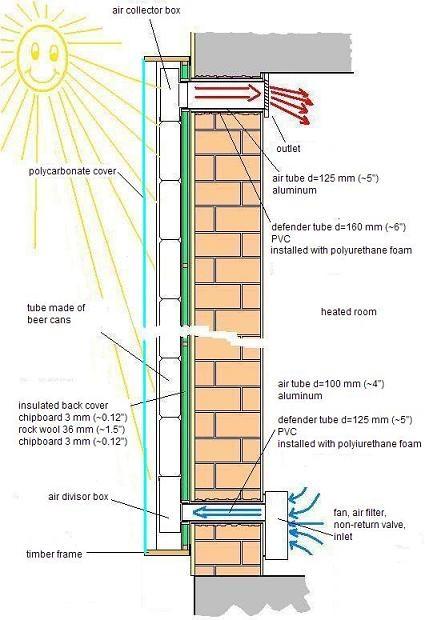 solar-panel-process